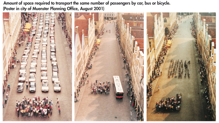 auto-autobus-bici